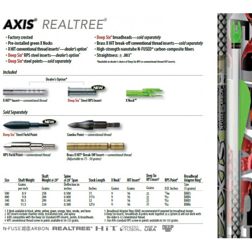 Tube AXIS REALTREE de EASTON