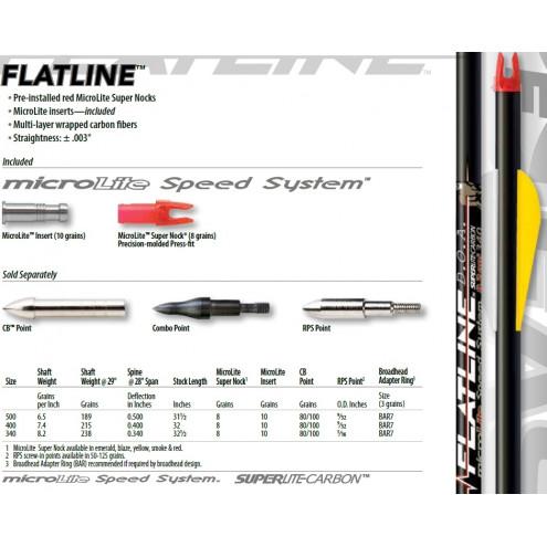 Tube FLATLINE de EASTON
